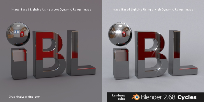 Blender Cycles Image-Based Lighting - using LDR vs HDR